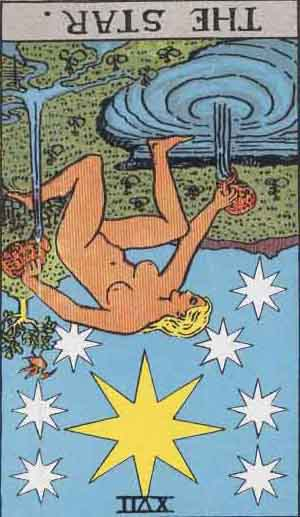 The Star Reversed Tarot Card Meanings