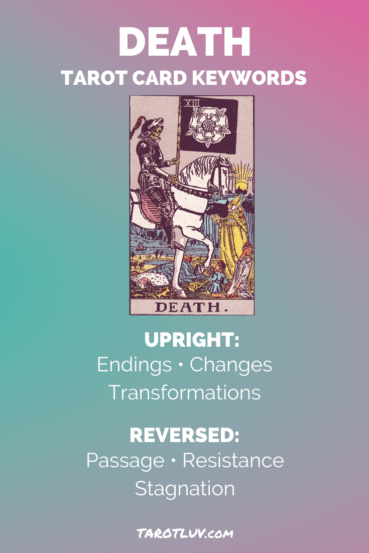 Death Tarot Card Keywords - Upright and Reversed