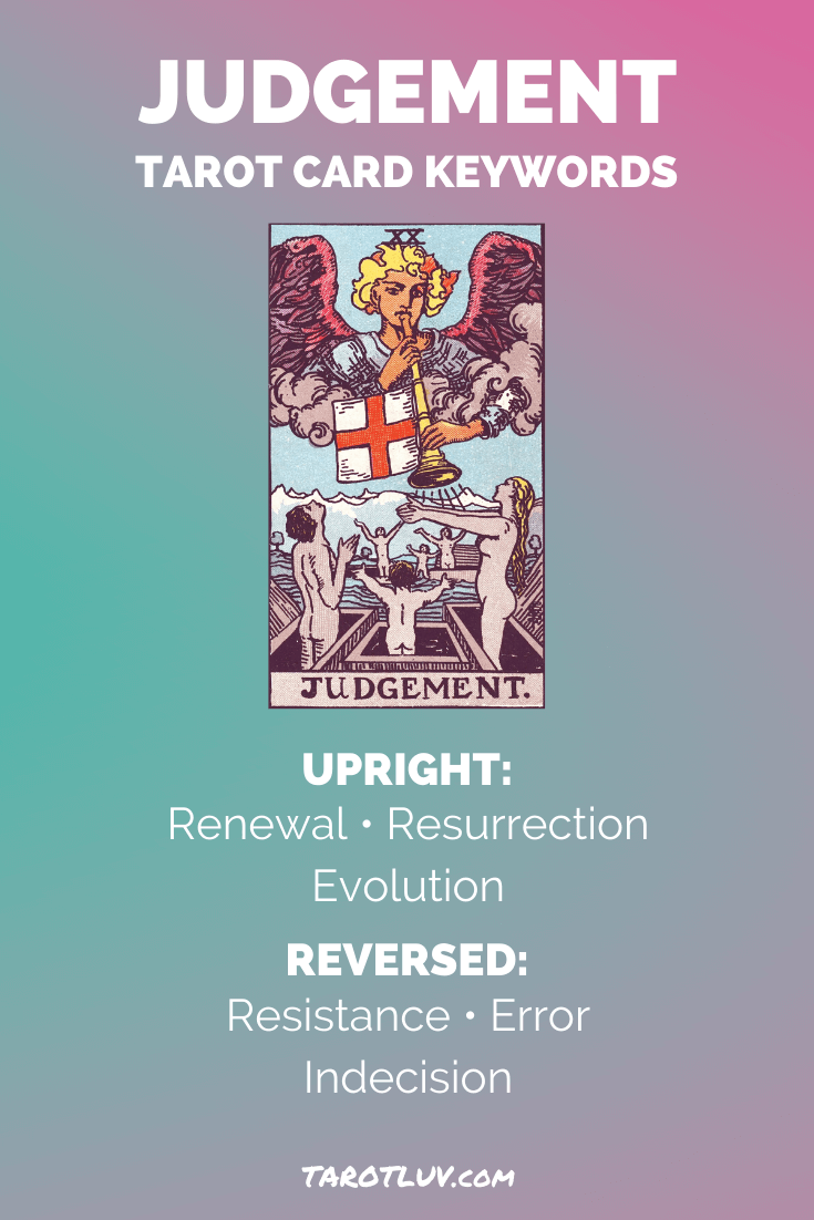 Judgement Tarot Card Keywords - Upright and Reversed