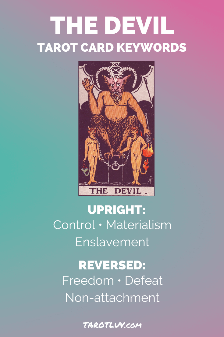 The Devil Tarot Card Keywords - Upright and Reversed