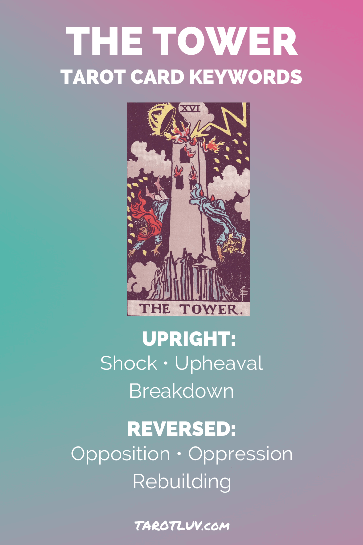 The Tower Tarot Card Keywords - Upright and Reversed